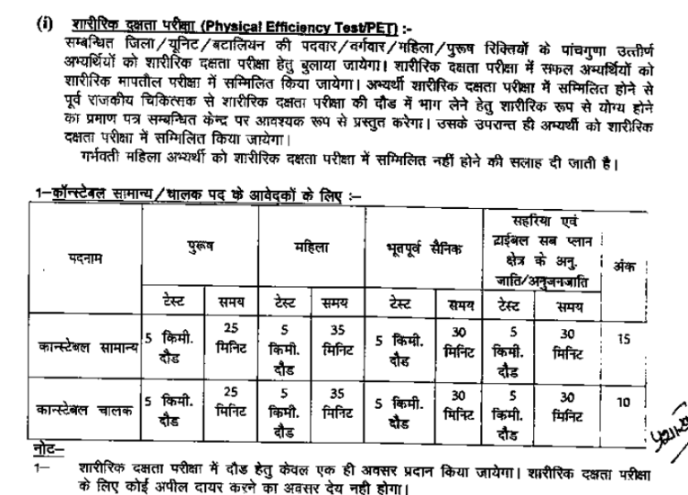 Rajasthan Police Constable Physical Standards Rajasthan Police Bharti 2021 PET, PST, PMT, Physical Fitness Test (PFT) for male/female Running time details Rajasthan Police Bharti PET, PST, PMT, Physical Fitness Test (PFT) Rajasthan Police PET / PST Test Detail Physical Efficiency Test (PET) Rajasthan Police Constable Physical Test 2021 Raj. Police PET & PST Details 2021