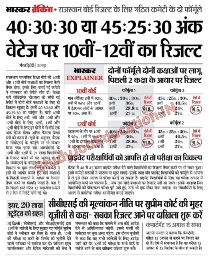 RBSE Board 10th Result 2021 How to Check Rajasthan Board 10th Result 2021